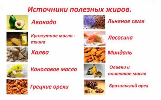 dieta-molodosti-foto-3